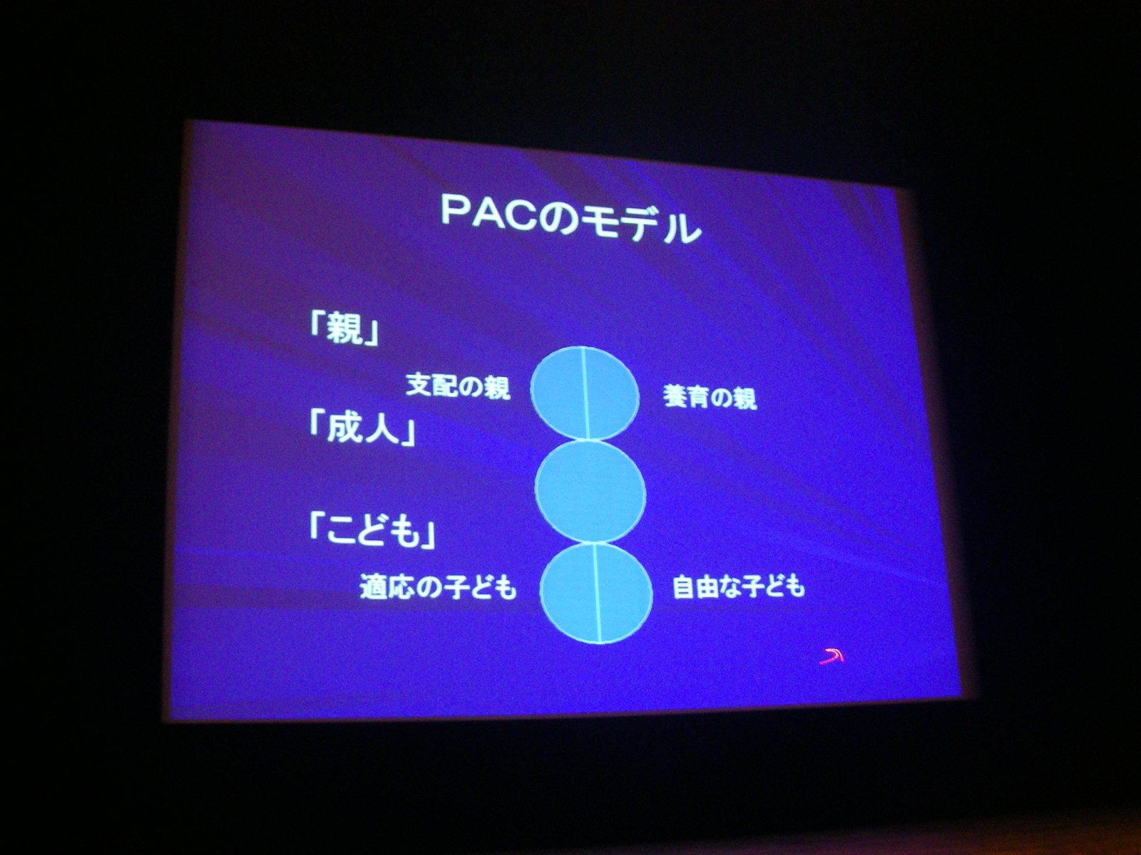 不妊カウンセリング学会の講演のスライド